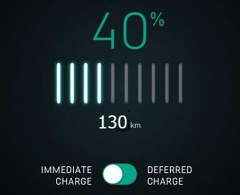 צריכת חשמל רכב חשמלי